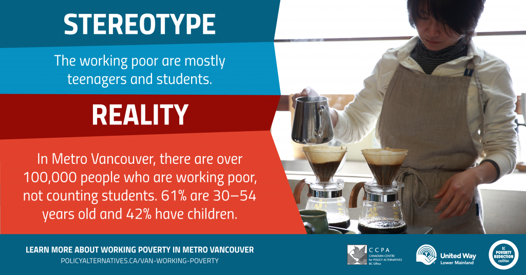 Working Poverty Stereotype Vs Reality
